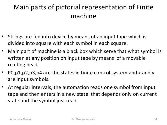 Main parts of pictorial representation of Finite machine • Strings are fed into device by means of an input tape which is ...