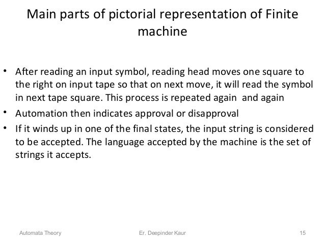 Main parts of pictorial representation of Finite machine • After reading an input symbol, reading head moves one square to...