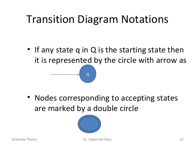 Transition Diagram Notations • If any state q in Q is the starting state then it is represented by the circle with arrow a...