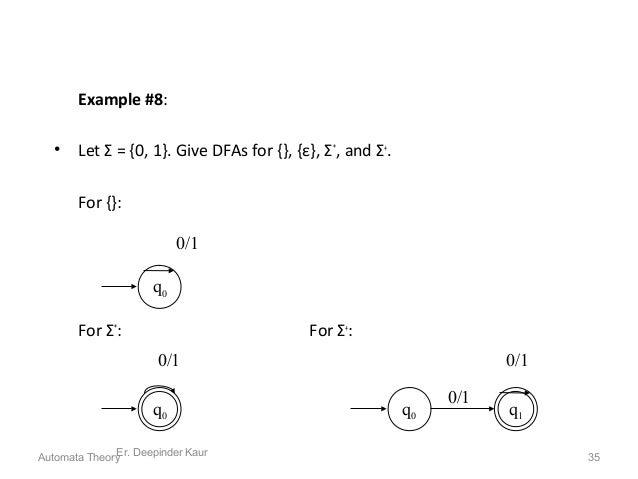 Example #8: • Let Σ = {0, 1}. Give DFAs for {}, {ε}, Σ* , and Σ+ . For {}: For Σ* : For Σ+ : Er. Deepinder Kaur 0/1 q0 0/1...