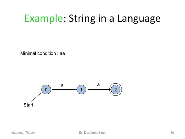 Example: String in a Language 39 Start a 20 1 a Minimal condition : aa Automata Theory Er. Deepinder Kaur