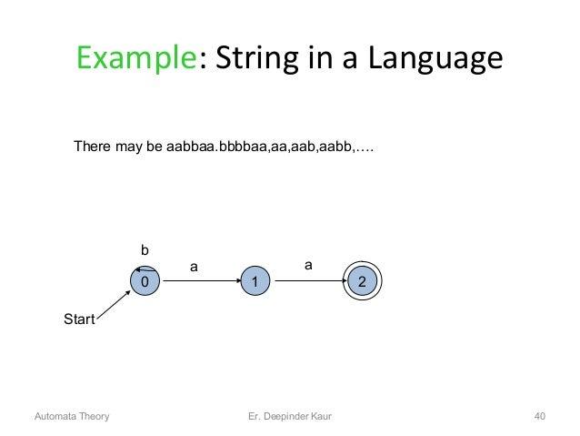 Example: String in a Language 40 Start There may be aabbaa.bbbbaa,aa,aab,aabb,…. a 20 1 a b Automata Theory Er. Deepinder ...