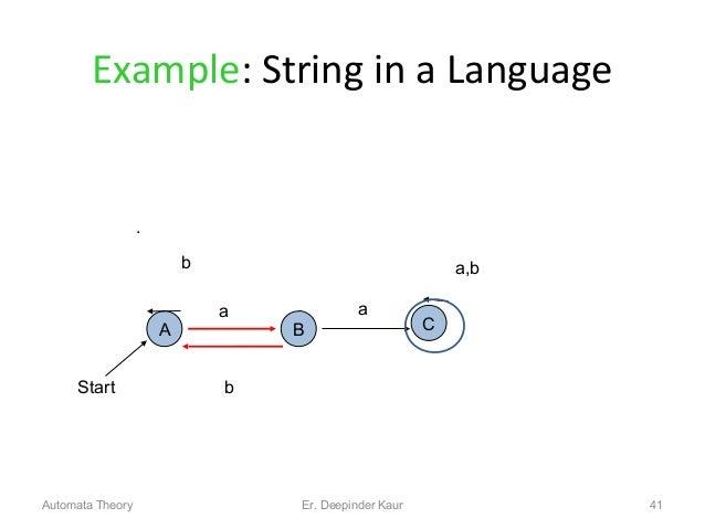 Example: String in a Language 41 Start a b A CB a b a,b . Automata Theory Er. Deepinder Kaur