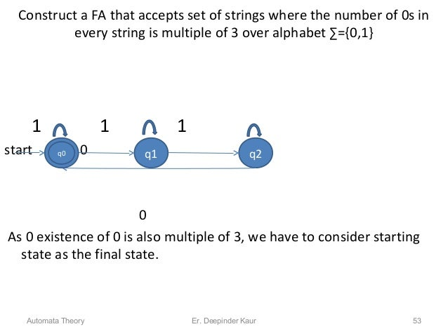 Construct a FA that accepts set of strings where the number of 0s in every string is multiple of 3 over alphabet ∑={0,1} 1...