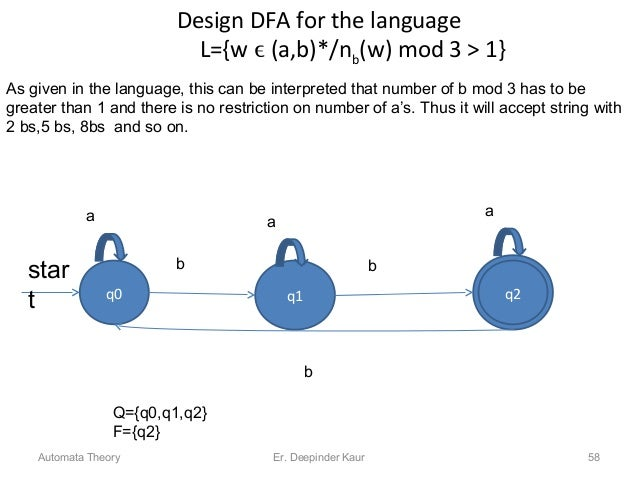 Design DFA for the language L={w ϵ (a,b)*/nb(w) mod 3 > 1} As given in the language, this can be interpreted that number o...