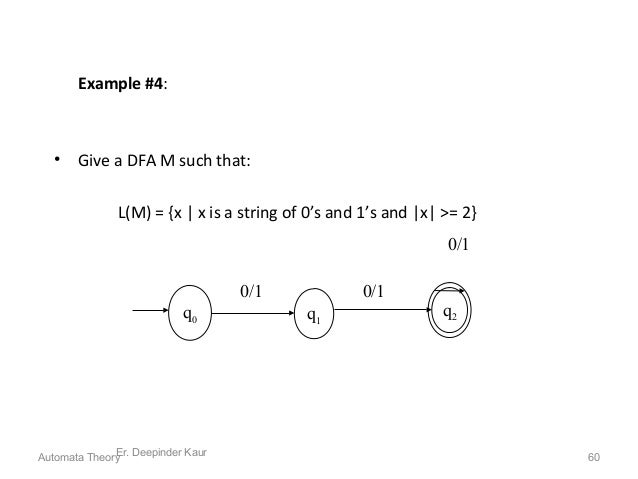 Example #4: • Give a DFA M such that: L(M) = {x | x is a string of 0's and 1's and |x| >= 2} Er. Deepinder Kaur q1 q0 q2 0...
