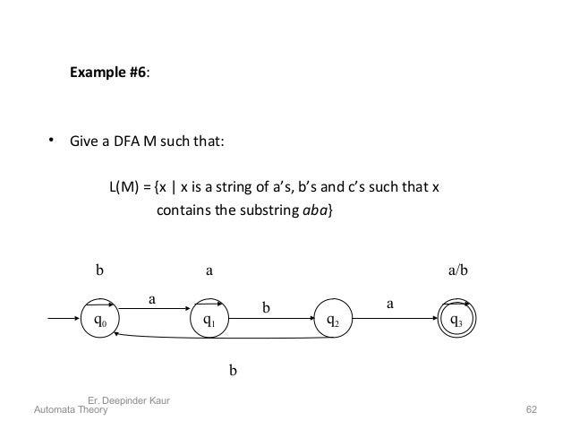 Example #6: • Give a DFA M such that: L(M) = {x | x is a string of a's, b's and c's such that x contains the substring aba...