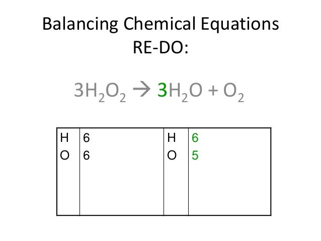 11 balancing chemical equations