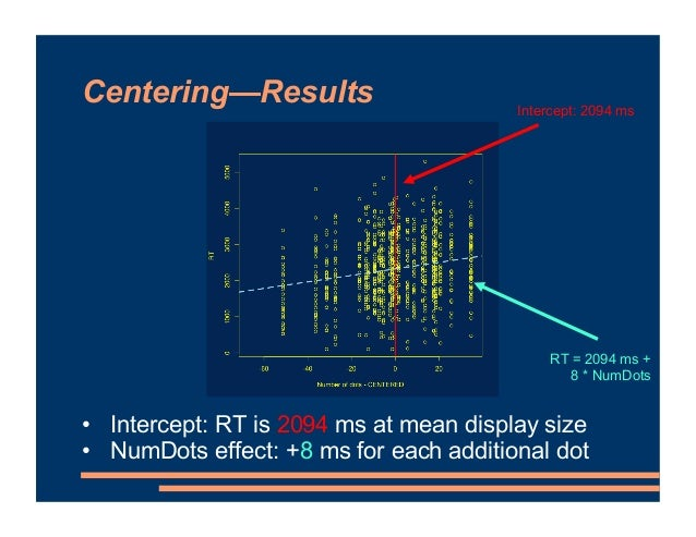 Centering—Results • Intercept: RT is 2094 ms at mean display size • NumDots effect: +8 ms for each additional dot Intercep...