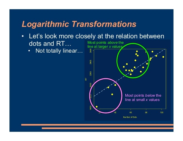 Logarithmic Transformations • Let's look more closely at the relation between dots and RT… • Not totally linear… Most poin...