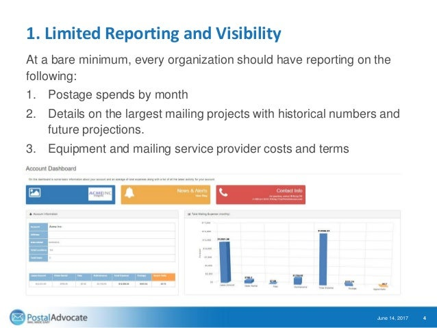 1. Limited Reporting and Visibility At a bare minimum, every organization should have reporting on the following: 1. Posta...