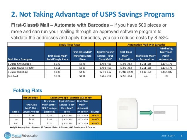 2. Not Taking Advantage of USPS Savings Programs First-Class® Mail – Automate with Barcodes – If you have 500 pieces or mo...