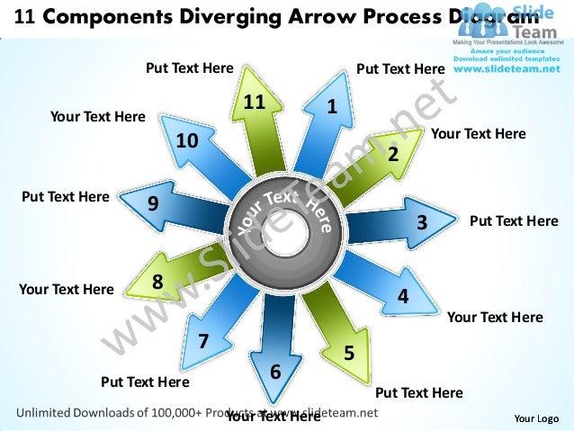 11 Components Diverging Arrow Process Diagram                  Put Text Here                          Put Text Here       ...