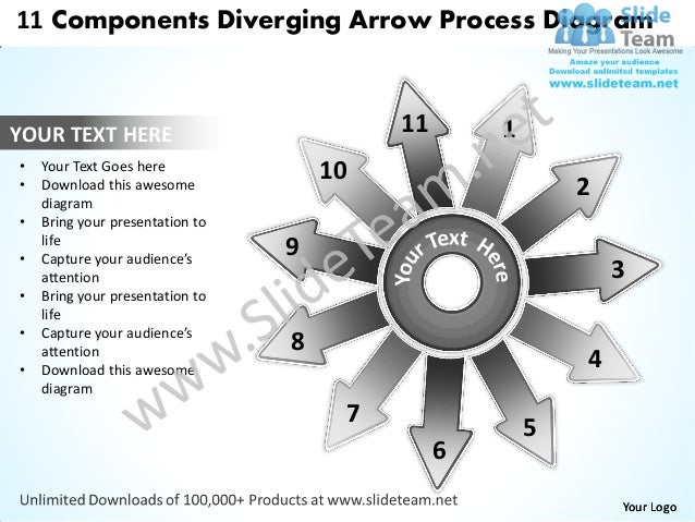 11 Components Diverging Arrow Process DiagramYOUR TEXT HERE                            11       1•   Your Text Goes here  ...