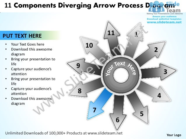 11 Components Diverging Arrow Process DiagramPUT TEXT HERE                             11       1•   Your Text Goes here  ...