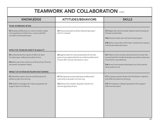 team work and collaboration in nursing
