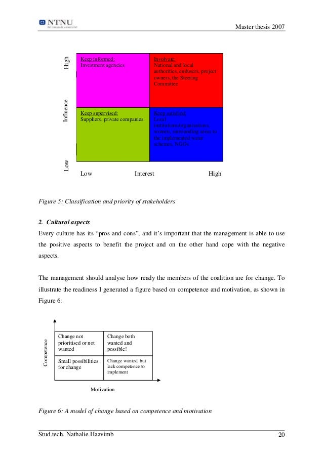 thesis master java 2007 Icpc2006: dynamic data structure analysis for java programs vee2006:  relative  2007-9: bytecode testing framework for sablevm code-copying  engine  sameer jagdale's master's thesis - velocty: a static optimising  compiler for.