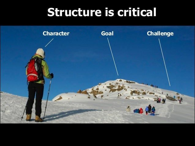 Structure is critical Character  Goal  Challenge