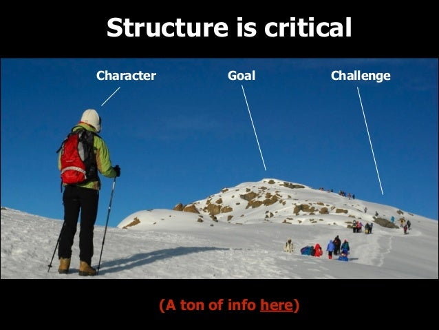Structure is critical Character  Goal  (A ton of info here)  Challenge