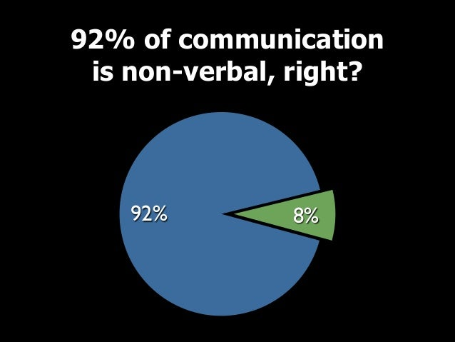 92% of communication is non-verbal, right?  92%  8%