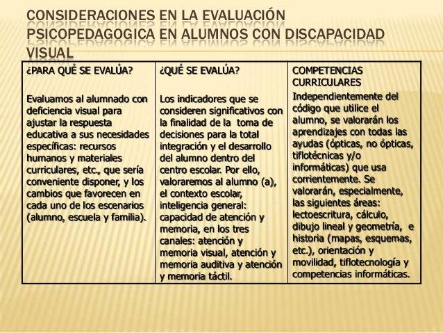 CONSIDERACIONES EN LA EVALUACIÓNPSICOPEDAGOGICA EN ALUMNOS CON DISCAPACIDADVISUAL¿PARA QUÉ SE EVALÚA?Evaluamos al alumnado...
