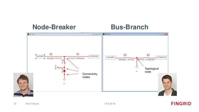 Node-Breaker Bus-Branch Connectivity nodes Topological node 13.9.2016Antti Harjula12
