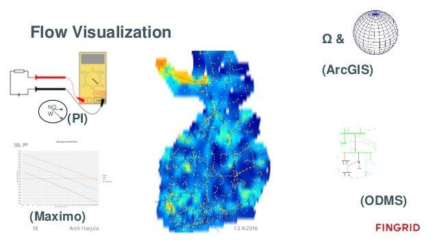 Antti Harjula (Maximo) Ω & (ArcGIS) (ODMS) 13.9.201618 (PI) NO W Flow Visualization