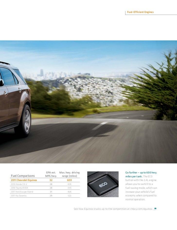 2011 Chevrolet Equinox Catalog From Chevrolet