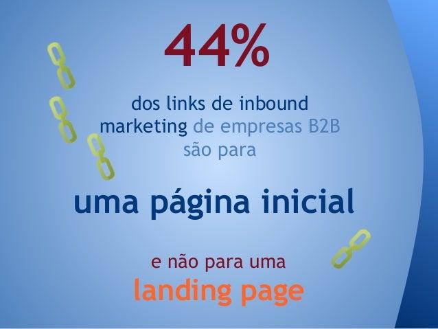 dos links de inbound marketing de empresas B2B são para 44% e não para uma landing page uma página inicial