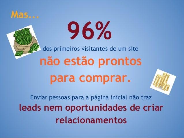 dos primeiros visitantes de um site não estão prontos para comprar. Mas... 96% Enviar pessoas para a página inicial não tr...