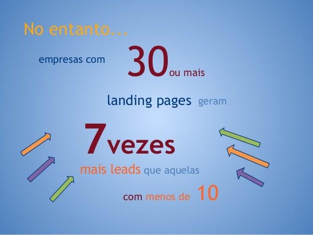 com menos de 10 empresas com 30ou mais landing pages geram 7vezes mais leads que aquelas No entanto...