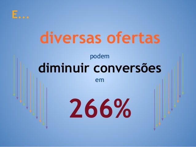 266% E... diversas ofertas podem diminuir conversões em