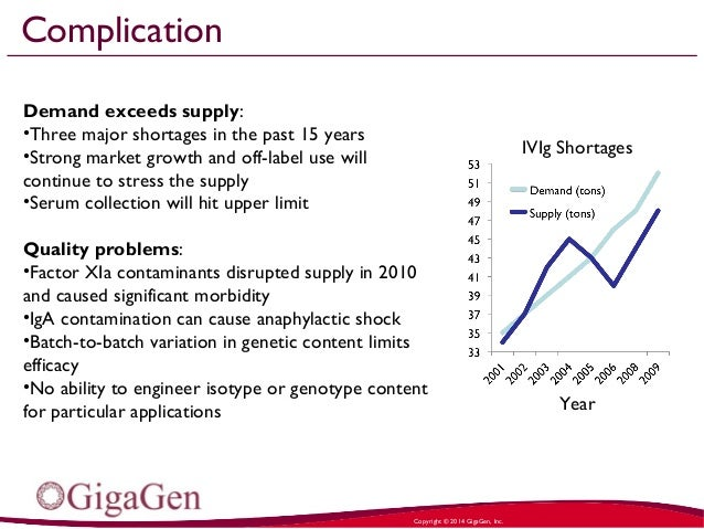 Gammaglobulin I-Corps@NIH 121014 Slide 3