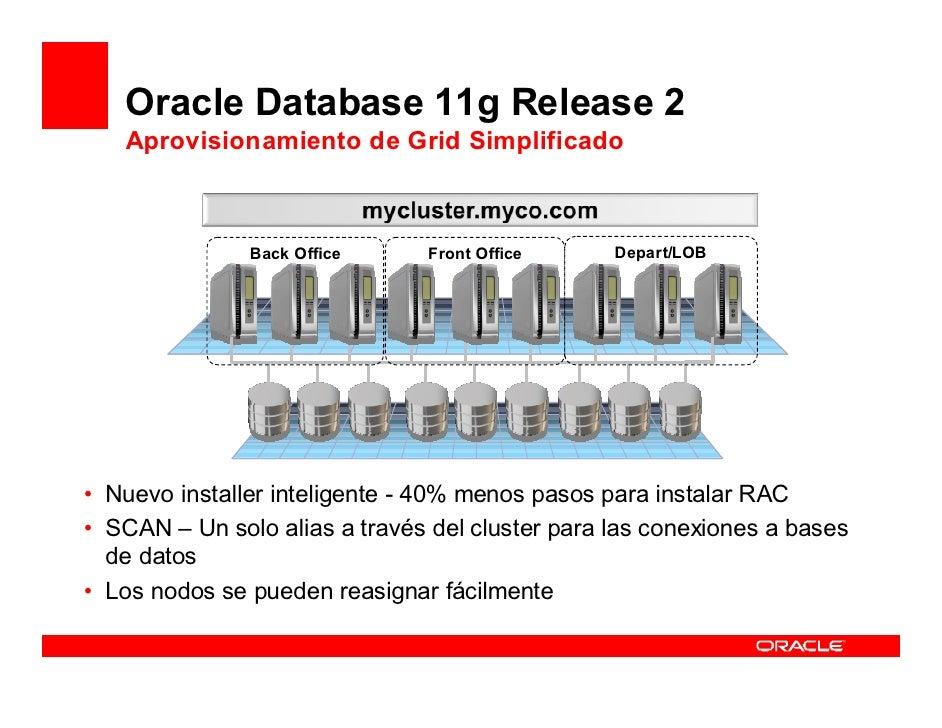 Oracle database aliases