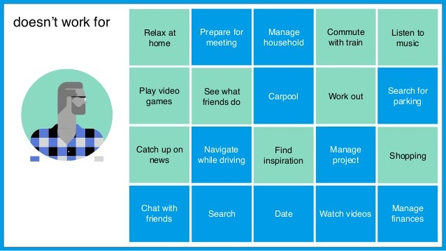 Relax at home Catch up on news Prepare for meeting Navigate while driving Chat with friends Play video games See what frie...