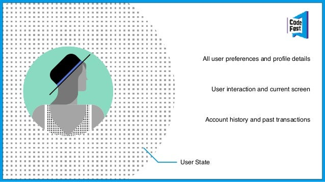 Life Context Situation-specific user details categorized by life context Obtained in real-time through agents Should help ...