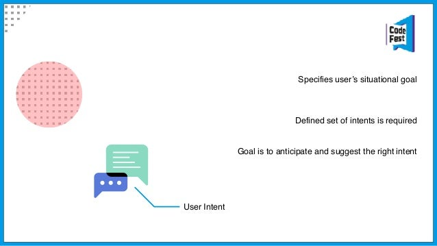 Context Agent Agents bridge products Leverage user context and execute action Agent library maps to context library Instan...