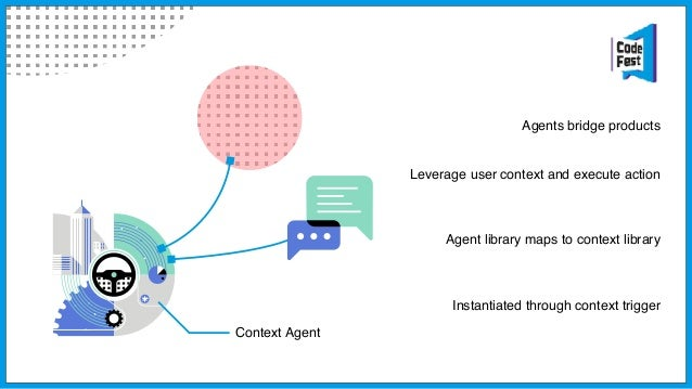 Save on travel Context Agent Chatbots are one instance of context agents Anticipatory UX is an enabler Context agents are ...