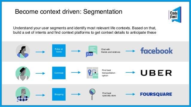 hugeinc.com Become context driven: Anticipatory UX