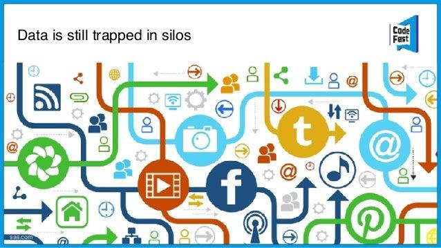 sas.com Data is still trapped in silos