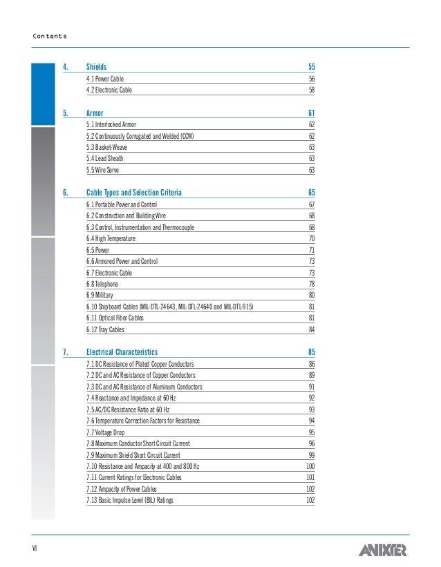 11 h0001x00 anixter wc technical handbook en us contents 8 keyboard keysfo Choice Image