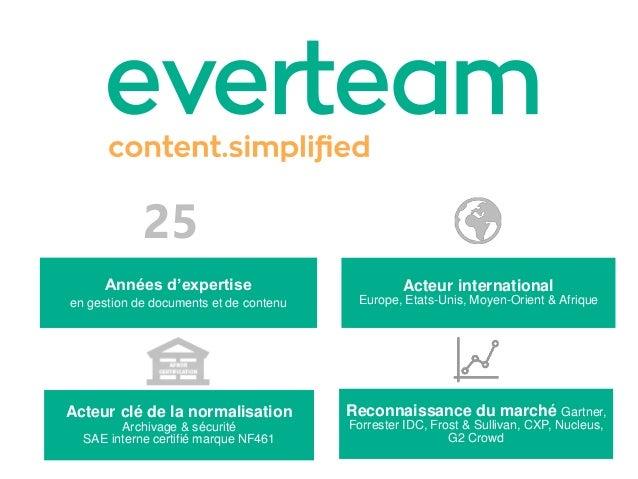 Années d'expertise en gestion de documents et de contenu 25 Reconnaissance du marché Gartner, Forrester IDC, Frost & Sulli...
