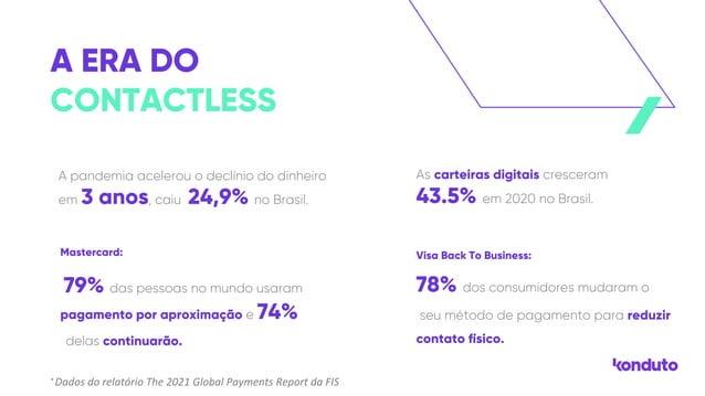 A ERA DO CONTACTLESS A pandemia acelerou o declínio do dinheiro em 3 anos, caiu 24,9% no Brasil. Mastercard: 79% das pesso...