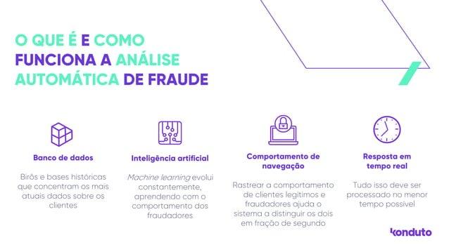 O QUE É E COMO FUNCIONA A ANÁLISE AUTOMÁTICA DE FRAUDE Banco de dados Birôs e bases históricas que concentram os mais atua...