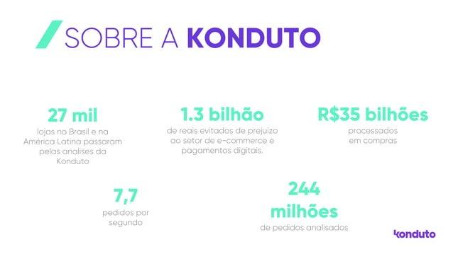 SOBRE A KONDUTO 27 mil lojas no Brasil e na América Latina passaram pelas analises da Konduto 7,7 pedidos por segundo R$35...
