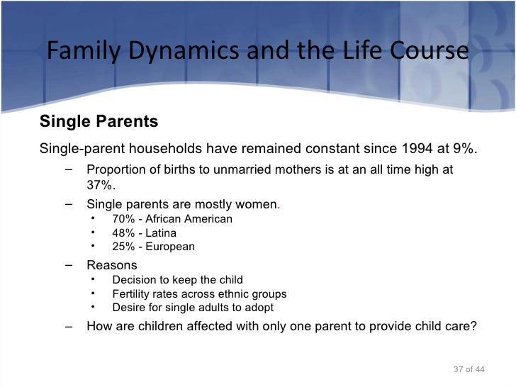 hus single women After years of growth, the proportion of births that are to unmarried women has leveled off, and since 2009 has been at just over 40 percent.