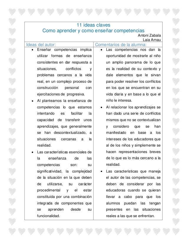 11 ideas claves Como aprender y como enseñar competencias Antoni Zabala Laia Arnau Ideas del autor: Comentarios de la alum...
