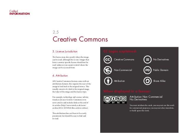 CraftedINFORMATION              2.5              Creative Commons              3. License Jurisdiction                    ...