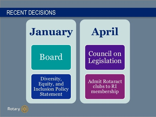 RECENT DECISIONS January Board Diversity, Equity, and Inclusion Policy Statement April Council on Legislation Admit Rotara...