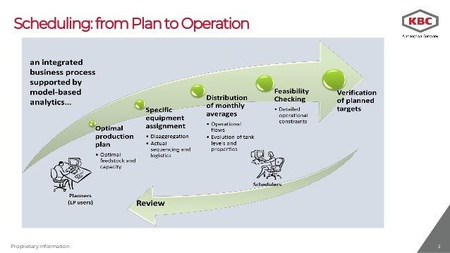 KBC scheduling hydrocarbon supply chain Slide 2